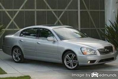 Insurance quote for Infiniti Q45 in Chandler